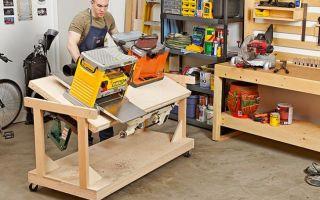Обзор 15 лучших торцовочных пил для столярной мастерской — ремонт в доме