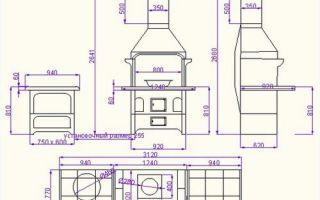 Чертежи мангалов из кирпича и металла – ремонт в доме