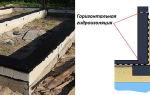 Горизонтальная гидроизоляция фундамента – ремонт в доме