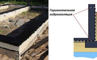 Горизонтальная гидроизоляция фундамента — ремонт в доме